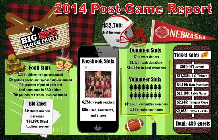 BRBP 2014 Infographic
