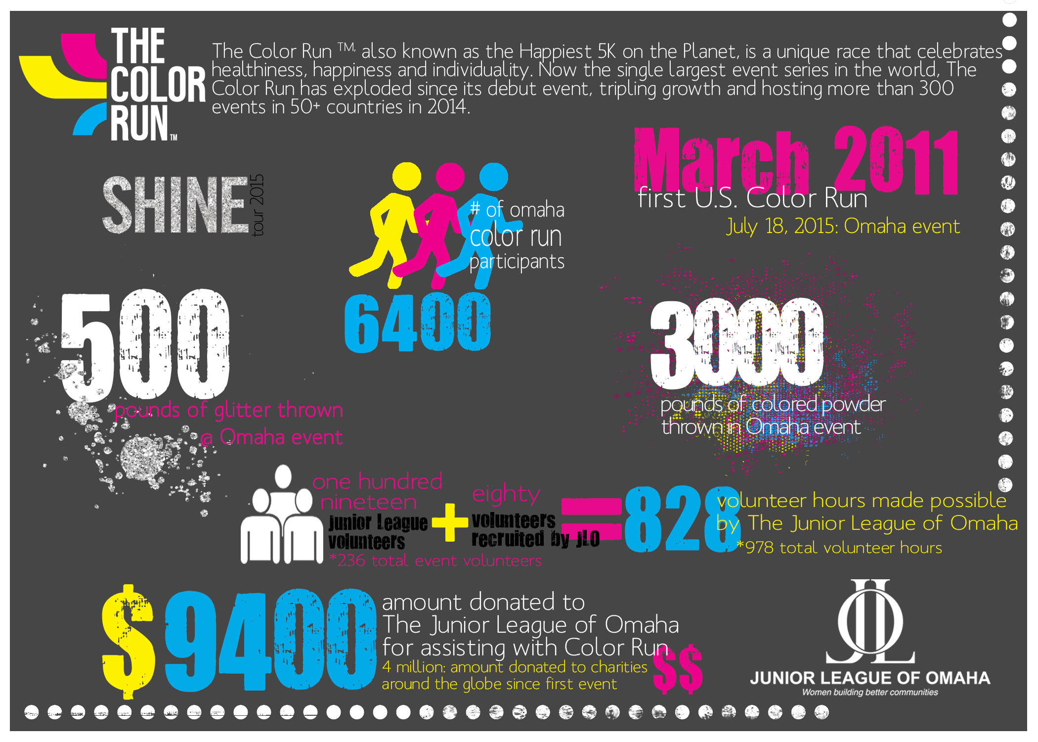 Omaha, Neb. 2015 Color Run, Shine Tour infographic